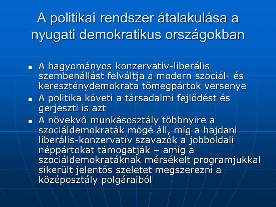 A politikai rendszer átalakulása a nyugati demokratikus országokban A hagyományos konzervatív-liberális szembenállást felváltja a modern szociál- és kereszténydemokrata tömegpártok versenye A hagyományos konzervatív-liberális szembenállást felváltja a modern szociál- és kereszténydemokrata tömegpártok versenye A politika követi a társadalmi fejlődést és gerjeszti is azt A politika követi a társadalmi fejlődést és gerjeszti is azt A növekvő munkásosztály többnyire a szociáldemokraták mögé áll, míg a hajdani liberális-konzervatív szavazók a jobboldali néppártokat támogatják – amíg a szociáldemokratáknak mérsékelt programjukkal sikerült jelentős szeletet megszerezni a középosztály polgáraiból A növekvő munkásosztály többnyire a szociáldemokraták mögé áll, míg a hajdani liberális-konzervatív szavazók a jobboldali néppártokat támogatják – amíg a szociáldemokratáknak mérsékelt programjukkal sikerült jelentős szeletet megszerezni a középosztály polgáraiból