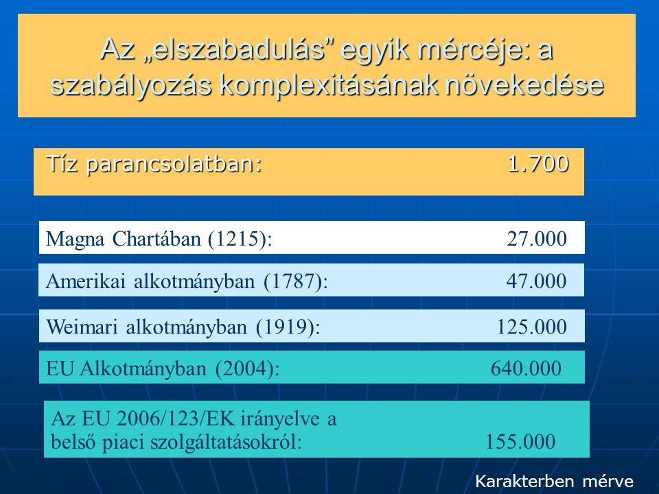 """Az """"elszabadulás egyik mércéje: a szabályozás komplexitásának növekedése Tíz parancsolatban: 1.700 Tíz parancsolatban: 1.700 Magna Chartában (1215): 27.000 Amerikai alkotmányban (1787): 47.000 Weimari alkotmányban (1919): 125.000 EU Alkotmányban (2004): 640.000 Az EU 2006/123/EK irányelve a belső piaci szolgáltatásokról: 155.000 Karakterben mérve"""