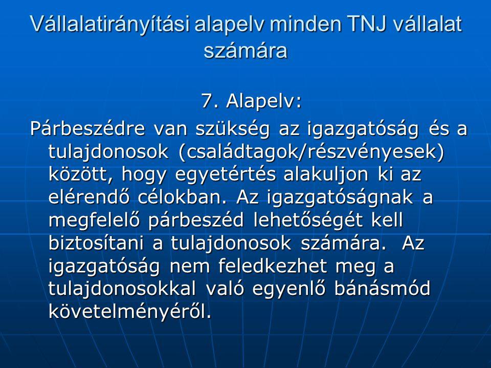 Vállalatirányítási alapelv minden TNJ vállalat számára 7. Alapelv: Párbeszédre van szükség az igazgatóság és a tulajdonosok (családtagok/részvényesek)