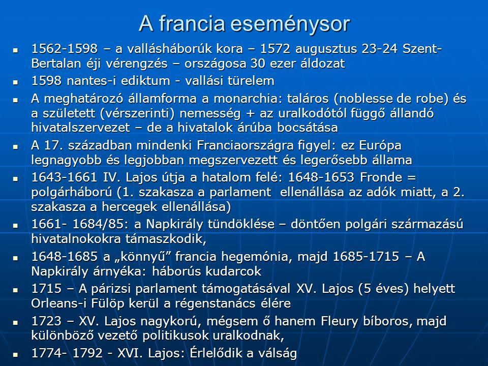 A francia eseménysor 1562-1598 – a vallásháborúk kora – 1572 augusztus 23-24 Szent- Bertalan éji vérengzés – országosa 30 ezer áldozat 1562-1598 – a v
