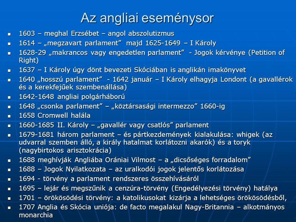 """Az angliai eseménysor 1603 – meghal Erzsébet – angol abszolutizmus 1603 – meghal Erzsébet – angol abszolutizmus 1614 – """"megzavart parlament"""" majd 1625"""