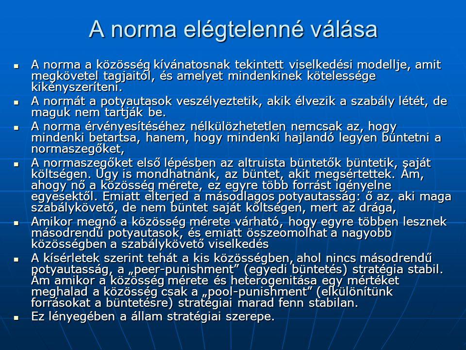 A norma elégtelenné válása A norma a közösség kívánatosnak tekintett viselkedési modellje, amit megkövetel tagjaitól, és amelyet mindenkinek kötelessé