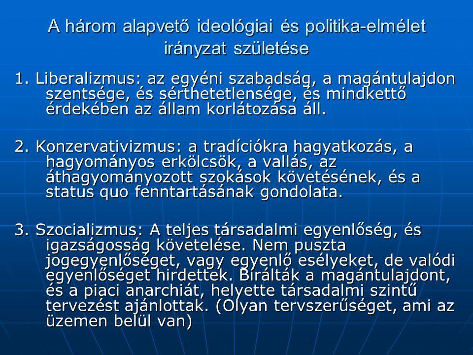 A három alapvető ideológiai és politika-elmélet irányzat születése 1. Liberalizmus: az egyéni szabadság, a magántulajdon szentsége, és sérthetetlenség