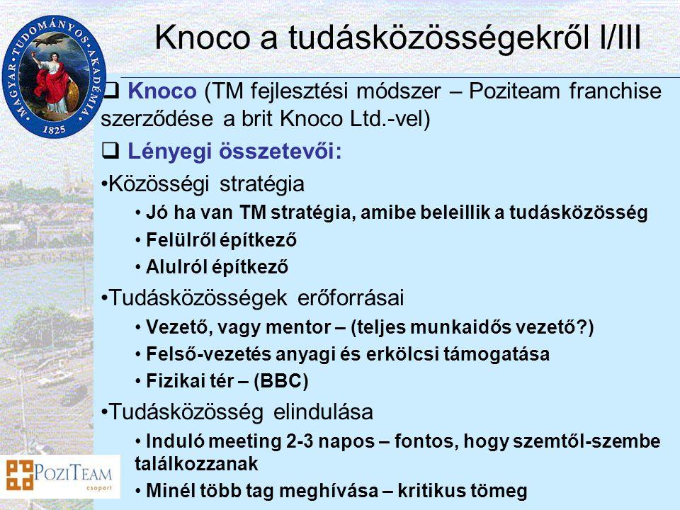 Knoco a tudásközösségekről I/III  Knoco (TM fejlesztési módszer – Poziteam franchise szerződése a brit Knoco Ltd.-vel)  Lényegi összetevői: Közösségi stratégia Jó ha van TM stratégia, amibe beleillik a tudásközösség Felülről építkező Alulról építkező Tudásközösségek erőforrásai Vezető, vagy mentor – (teljes munkaidős vezető ) Felső-vezetés anyagi és erkölcsi támogatása Fizikai tér – (BBC) Tudásközösség elindulása Induló meeting 2-3 napos – fontos, hogy szemtől-szembe találkozzanak Minél több tag meghívása – kritikus tömeg