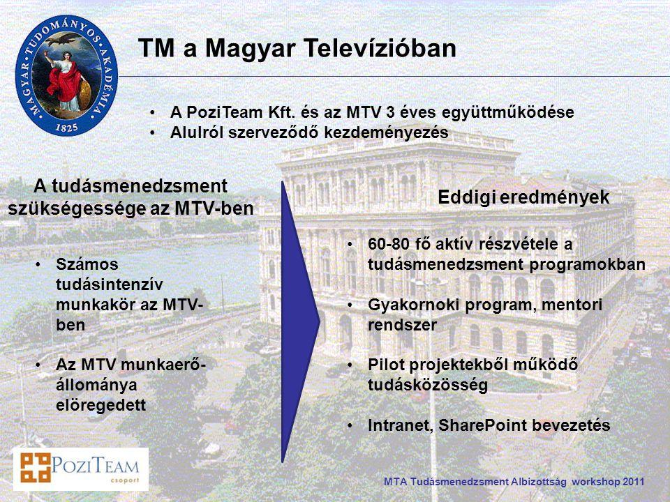 MTA Tudásmenedzsment Albizottság workshop 2011 TM a Magyar Televízióban A PoziTeam Kft.