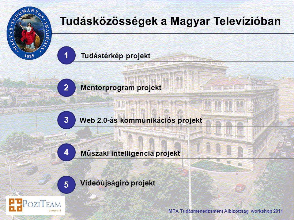 Tudásközösségek a Magyar Televízióban 1 2 3 4 5 Tudástérkép projekt Mentorprogram projekt Web 2.0-ás kommunikációs projekt Műszaki intelligencia projekt Videóújságíró projekt