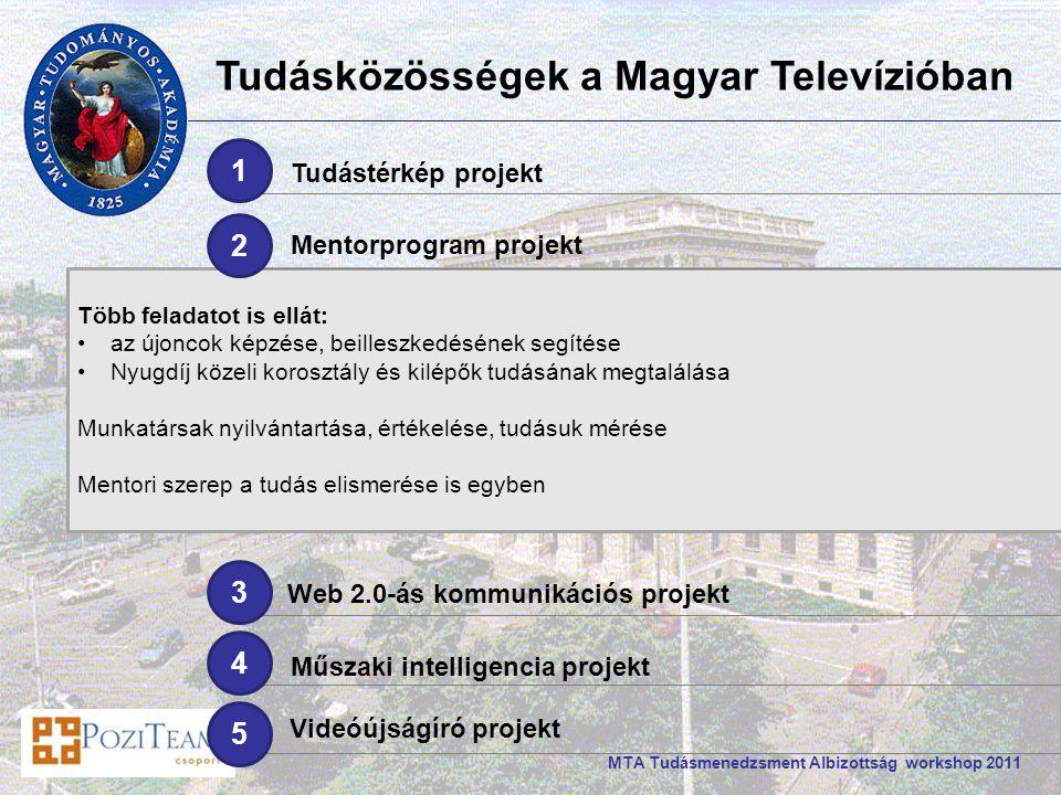 Több feladatot is ellát: az újoncok képzése, beilleszkedésének segítése Nyugdíj közeli korosztály és kilépők tudásának megtalálása Munkatársak nyilvántartása, értékelése, tudásuk mérése Mentori szerep a tudás elismerése is egyben MTA Tudásmenedzsment Albizottság workshop 2011 Tudásközösségek a Magyar Televízióban 1 2 3 4 5 Tudástérkép projekt Mentorprogram projekt Web 2.0-ás kommunikációs projekt Műszaki intelligencia projekt Videóújságíró projekt