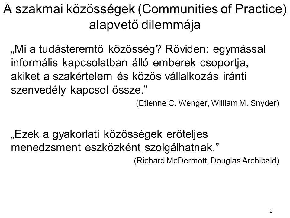 """A szakmai közösségek (Communities of Practice) alapvető dilemmája """"Mi a tudásteremtő közösség."""