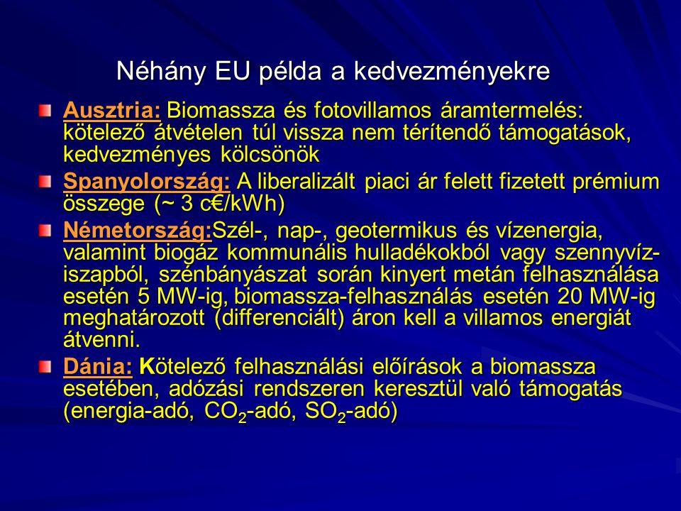 Ausztria: Biomassza és fotovillamos áramtermelés: kötelező átvételen túl vissza nem térítendő támogatások, kedvezményes kölcsönök Spanyolország: A lib