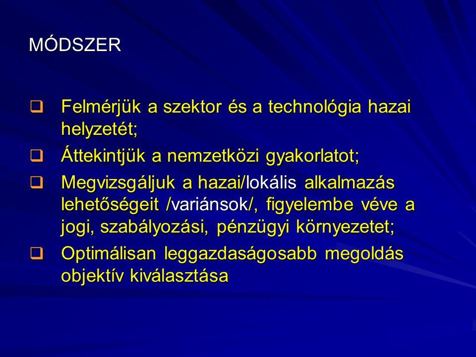 MÓDSZER  Felmérjük a szektor és a technológia hazai helyzetét;  Áttekintjük a nemzetközi gyakorlatot;  Megvizsgáljuk a hazai/lokális alkalmazás leh