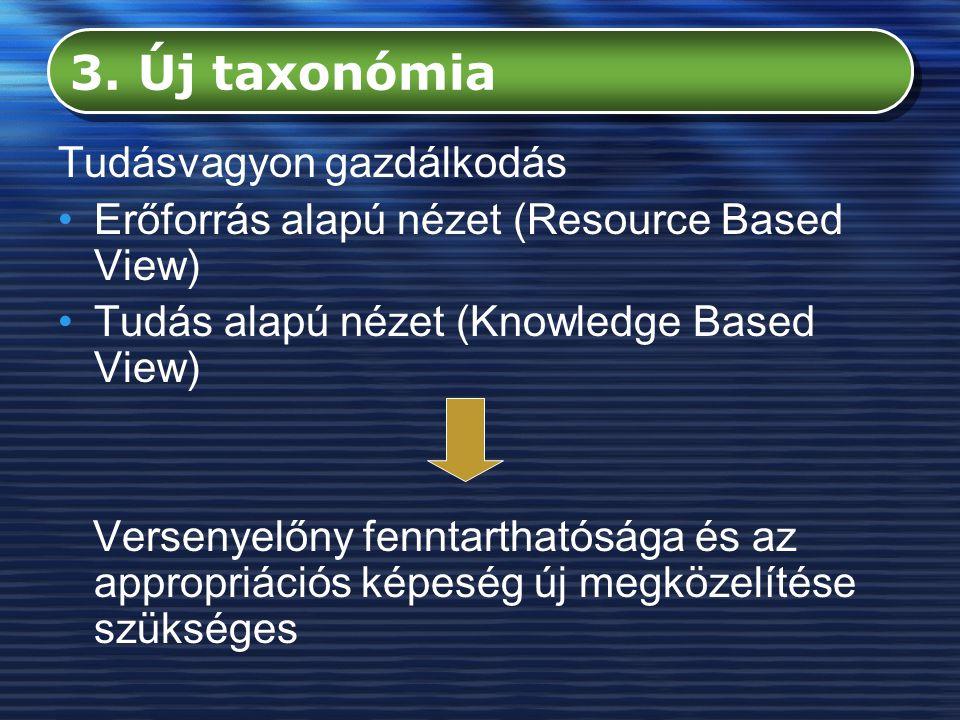 Tudásvagyon gazdálkodás Erőforrás alapú nézet (Resource Based View) Tudás alapú nézet (Knowledge Based View) Versenyelőny fenntarthatósága és az appro