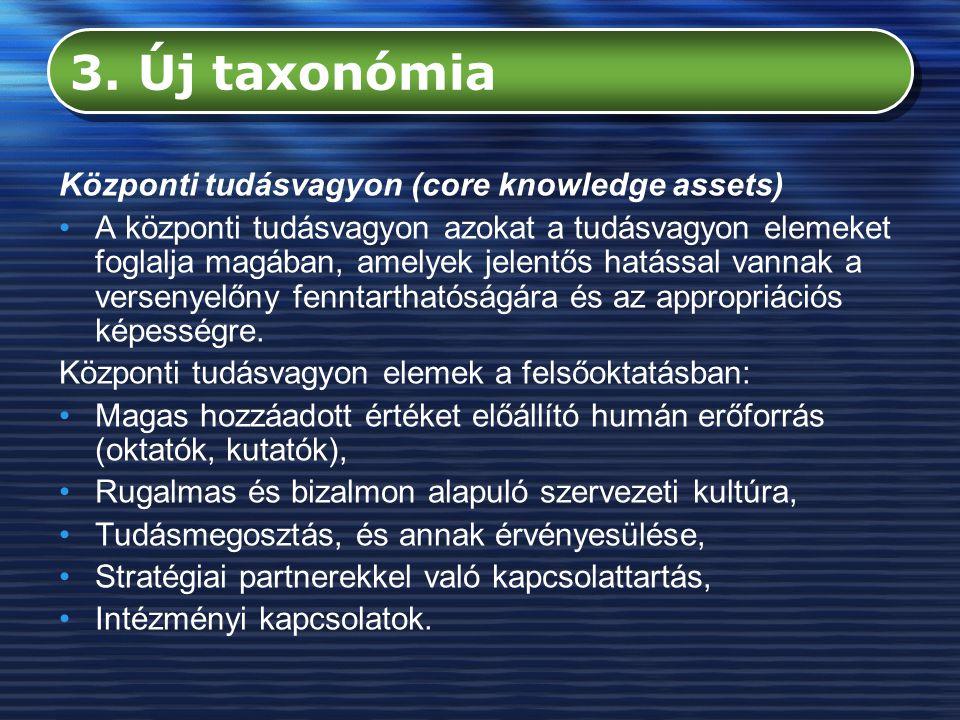 Központi tudásvagyon (core knowledge assets) A központi tudásvagyon azokat a tudásvagyon elemeket foglalja magában, amelyek jelentős hatással vannak a