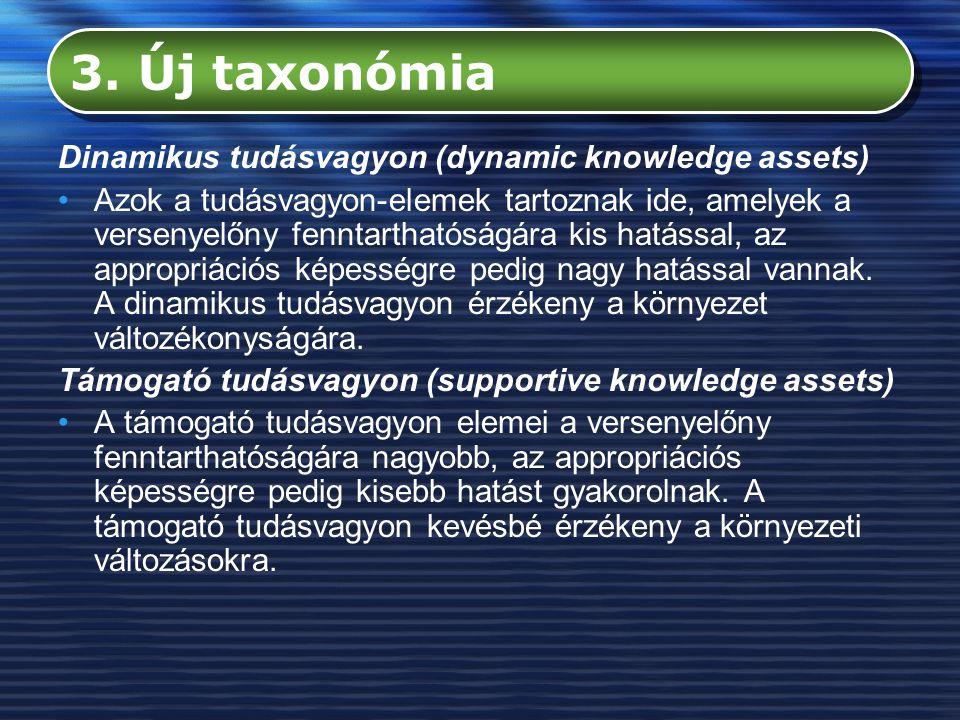 Dinamikus tudásvagyon (dynamic knowledge assets) Azok a tudásvagyon-elemek tartoznak ide, amelyek a versenyelőny fenntarthatóságára kis hatással, az a