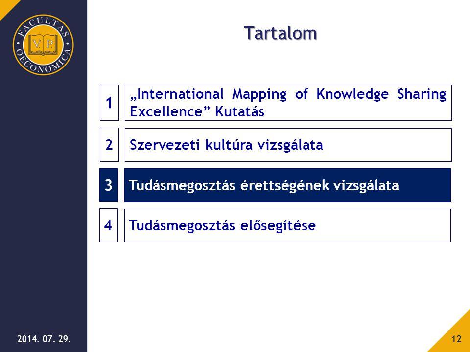 """2014. 07. 29.12 Tartalom 2 Szervezeti kultúra vizsgálata 1 """"International Mapping of Knowledge Sharing Excellence"""" Kutatás 3 Tudásmegosztás érettségén"""