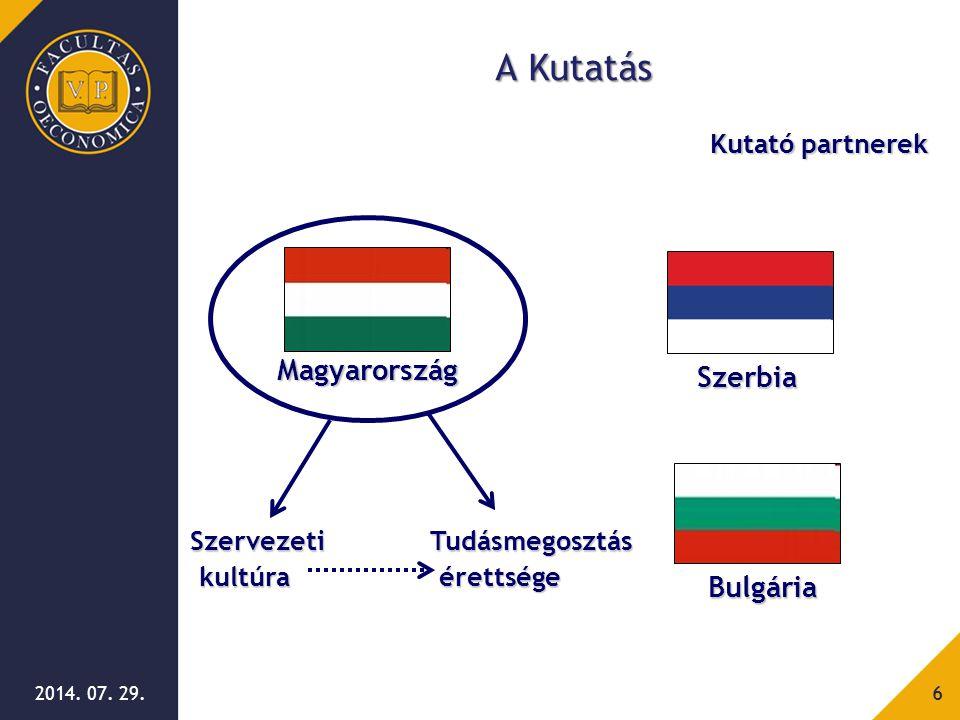 2014. 07. 29.6 A Kutatás Magyarország Szerbia Bulgária Kutató partnerek Szervezeti kultúra Tudásmegosztás érettsége
