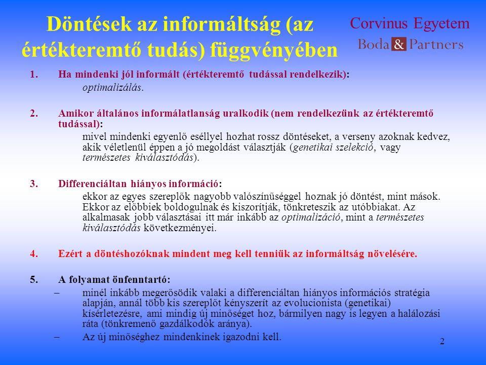 Corvinus Egyetem 2 Döntések az informáltság (az értékteremtő tudás) függvényében 1.Ha mindenki jól informált (értékteremtő tudással rendelkezik): optimalizálás.