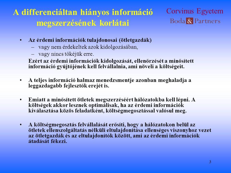 Corvinus Egyetem 3 A differenciáltan hiányos információ megszerzésének korlátai Az érdemi információk tulajdonosai (ötletgazdák) –vagy nem érdekeltek azok kidolgozásában, –vagy nincs tőkéjük erre.
