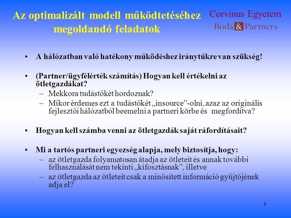Corvinus Egyetem 4 Az optimalizált modell működtetéséhez megoldandó feladatok A hálózatban való hatékony működéshez iránytűkre van szükség! (Partner/ü