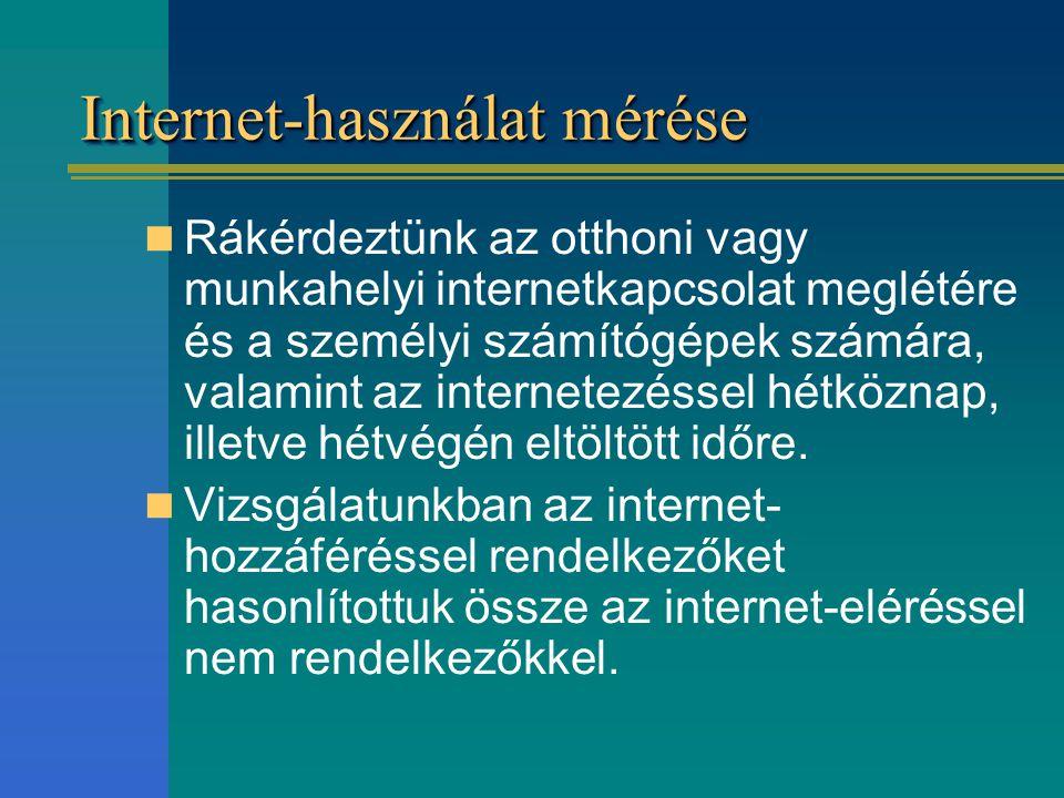Internet-használat mérése Rákérdeztünk az otthoni vagy munkahelyi internetkapcsolat meglétére és a személyi számítógépek számára, valamint az internetezéssel hétköznap, illetve hétvégén eltöltött időre.