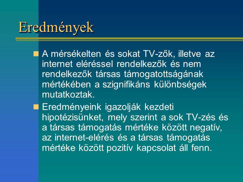 EredményekEredmények A mérsékelten és sokat TV-zők, illetve az internet eléréssel rendelkezők és nem rendelkezők társas támogatottságának mértékében a szignifikáns különbségek mutatkoztak.