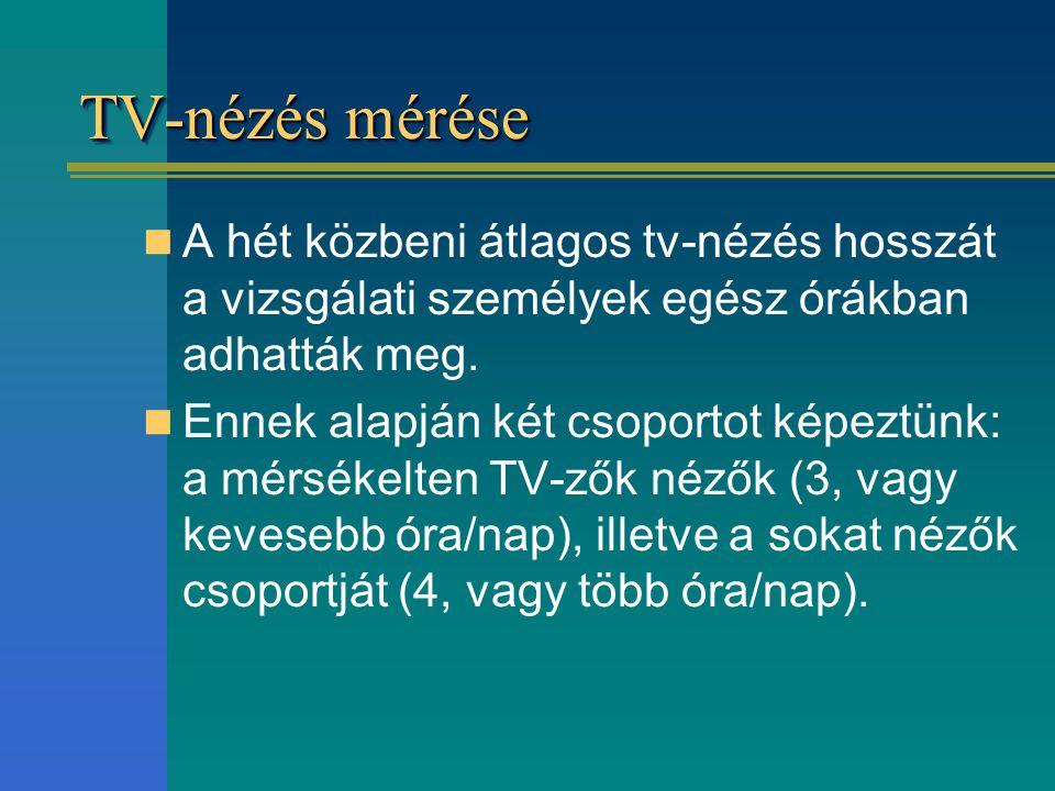 TV-nézés mérése A hét közbeni átlagos tv-nézés hosszát a vizsgálati személyek egész órákban adhatták meg.