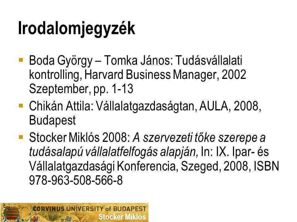 Stocker Miklós Irodalomjegyzék  Boda György – Tomka János: Tudásvállalati kontrolling, Harvard Business Manager, 2002 Szeptember, pp. 1-13  Chikán A