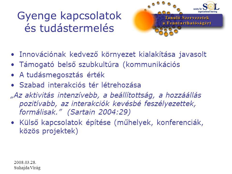 2008.03.28. Suhajda Virág Gyenge kapcsolatok és tudástermelés Innovációnak kedvező környezet kialakítása javasolt Támogató belső szubkultúra (kommunik