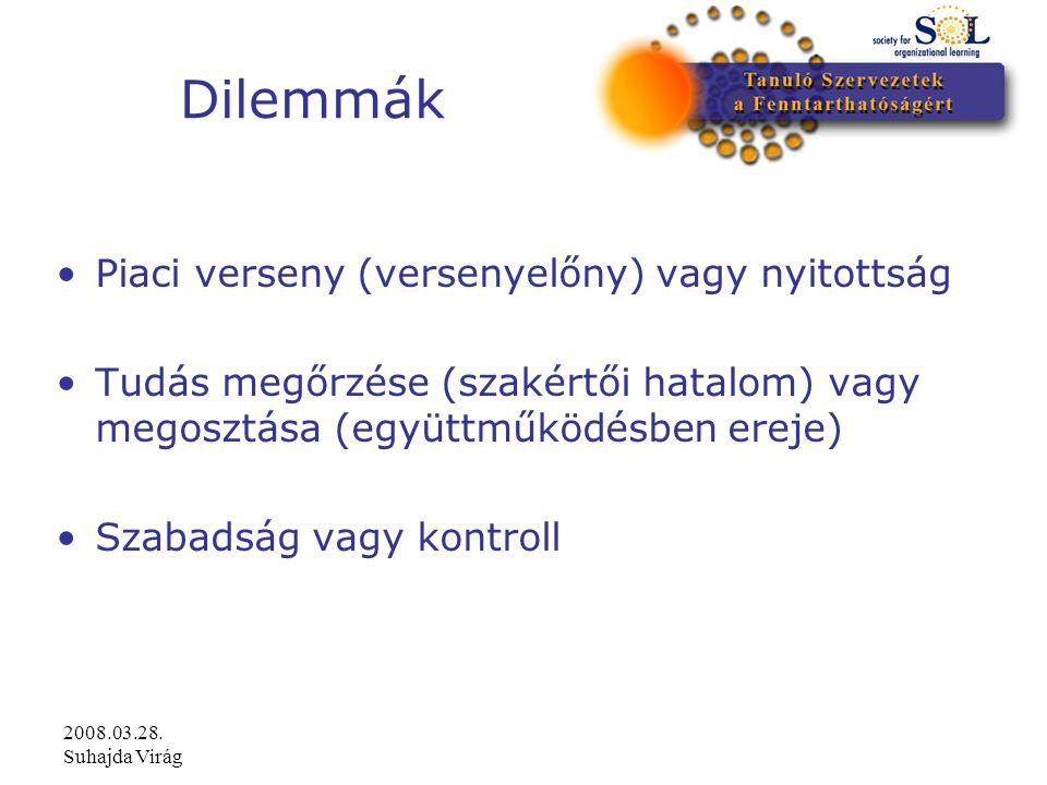 2008.03.28. Suhajda Virág Dilemmák Piaci verseny (versenyelőny) vagy nyitottság Tudás megőrzése (szakértői hatalom) vagy megosztása (együttműködésben