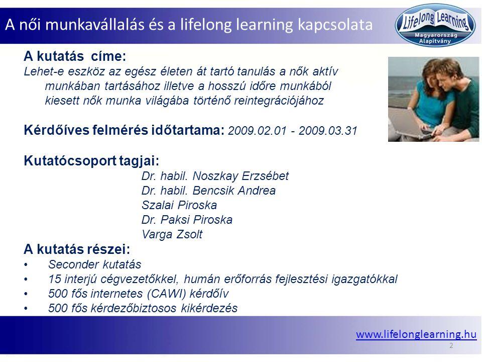 A női munkavállalás és a lifelong learning kapcsolata Top-line lekérdezés időpontja: 2009.
