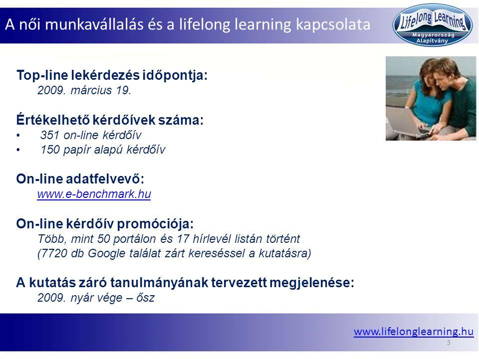 A női munkavállalás és a lifelong learning kapcsolata Kutatás célja: – A női munkavállalók körét bővítő tanulási típusok feltárása.