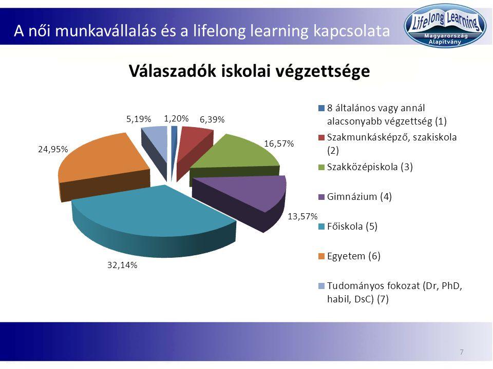 A női munkavállalás és a lifelong learning kapcsolata 18