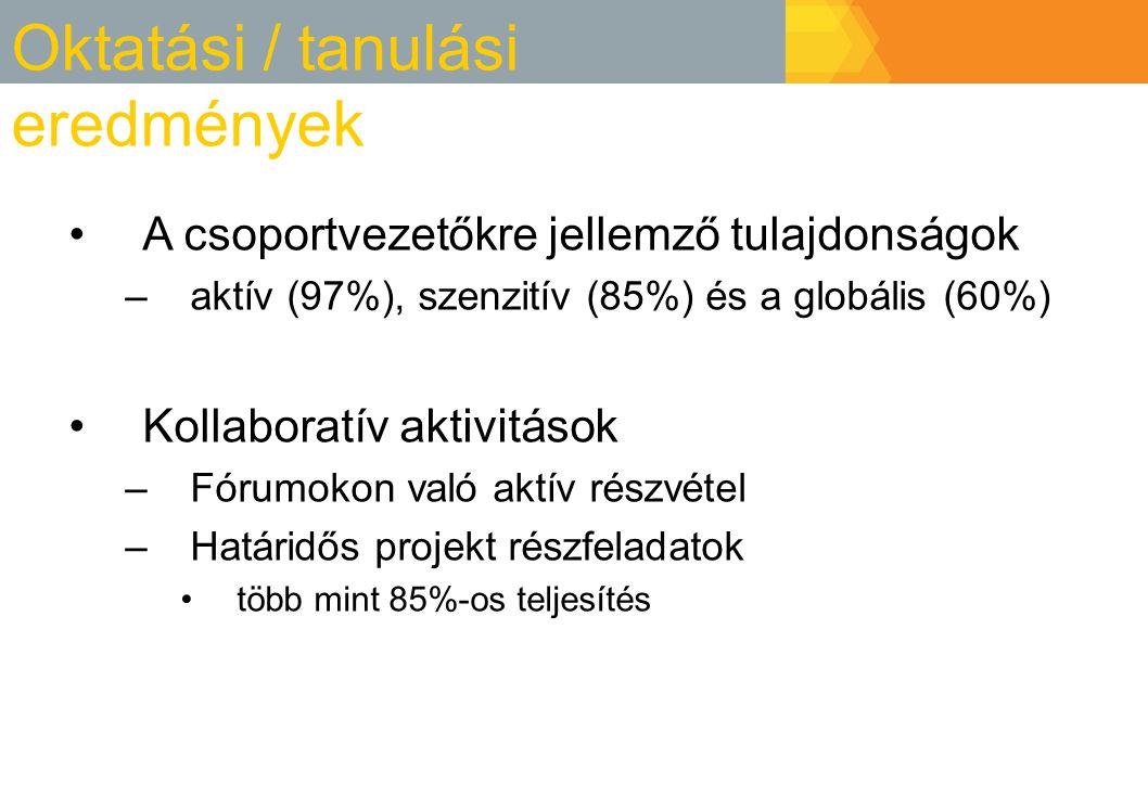 Oktatási / tanulási eredmények A csoportvezetőkre jellemző tulajdonságok –aktív (97%), szenzitív (85%) és a globális (60%) Kollaboratív aktivitások –F