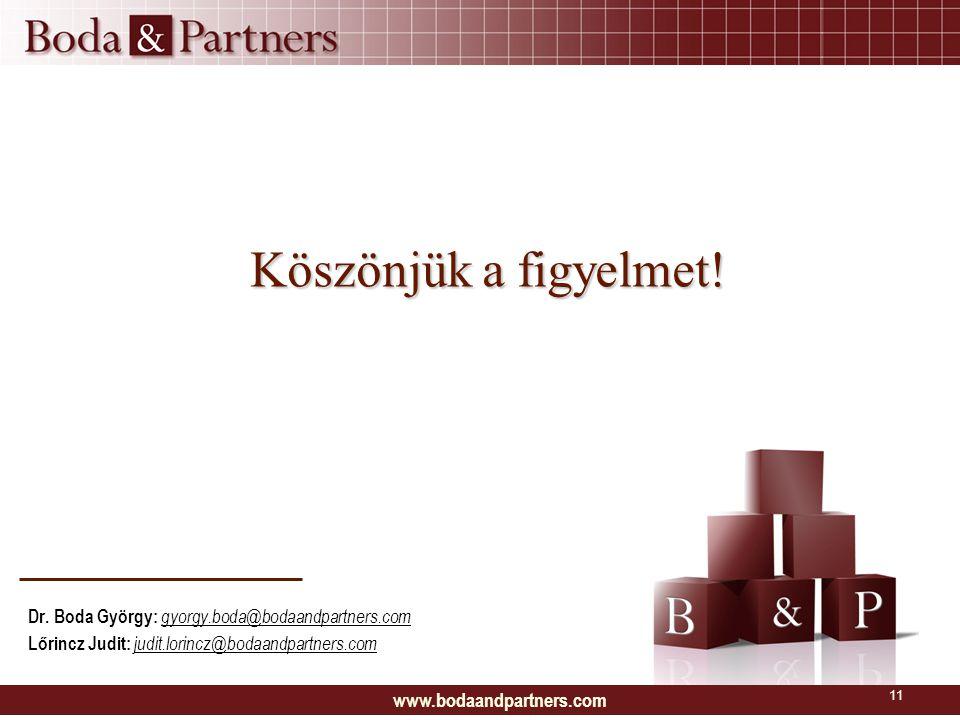 www.bodaandpartners.com 11 Köszönjük a figyelmet! Dr. Boda György: gyorgy.boda@bodaandpartners.com Lőrincz Judit: judit.lorincz@bodaandpartners.com