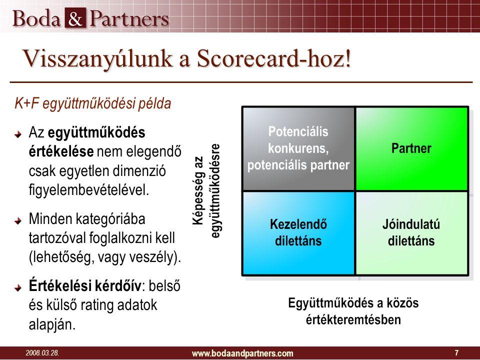 2008.03.28. www.bodaandpartners.com 7 Visszanyúlunk a Scorecard-hoz! K+F együttműködési példa Az együttműködés értékelése nem elegendő csak egyetlen d