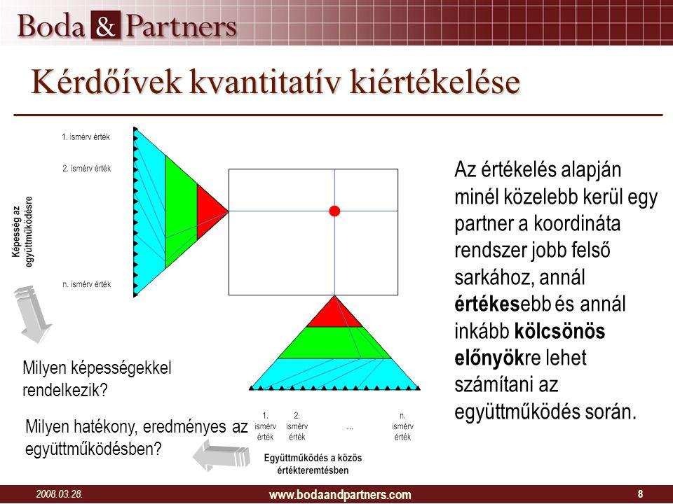 2008.03.28. www.bodaandpartners.com 8 Kérdőívek kvantitatív kiértékelése Az értékelés alapján minél közelebb kerül egy partner a koordináta rendszer j