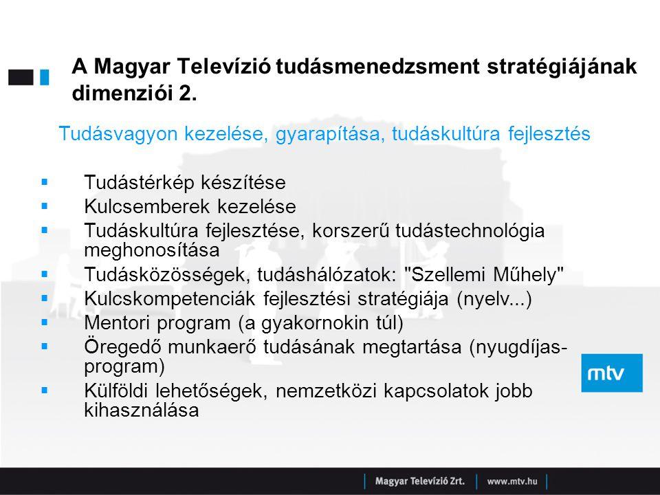 A Magyar Televízió tudásmenedzsment stratégiájának dimenziói 2. Tudásvagyon kezelése, gyarapítása, tudáskultúra fejlesztés  Tudástérkép készítése  K