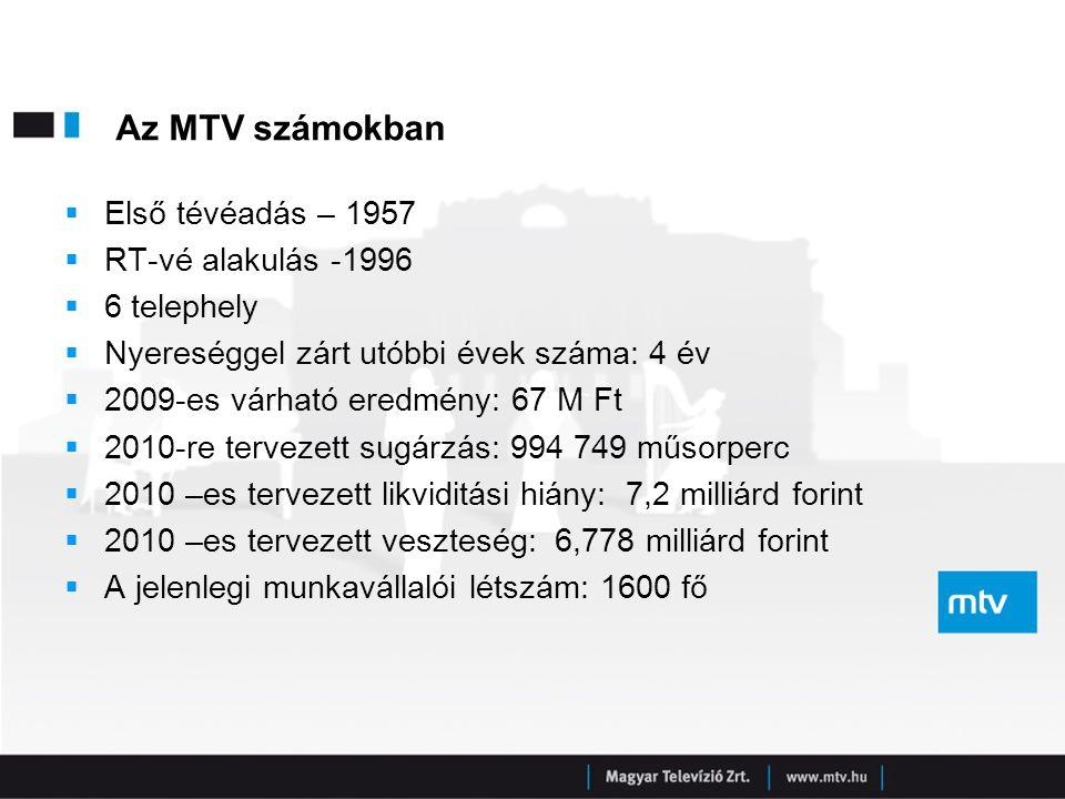 Az MTV számokban  Első tévéadás – 1957  RT-vé alakulás -1996  6 telephely  Nyereséggel zárt utóbbi évek száma: 4 év  2009-es várható eredmény: 67