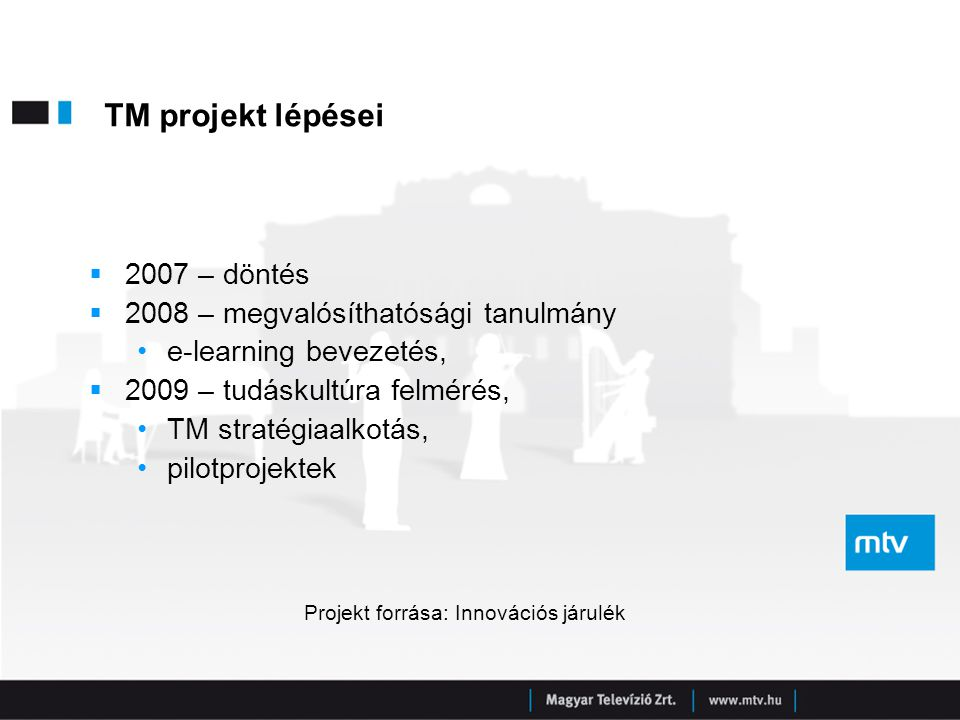 TM projekt lépései  2007 – döntés  2008 – megvalósíthatósági tanulmány e-learning bevezetés,  2009 – tudáskultúra felmérés, TM stratégiaalkotás, pi
