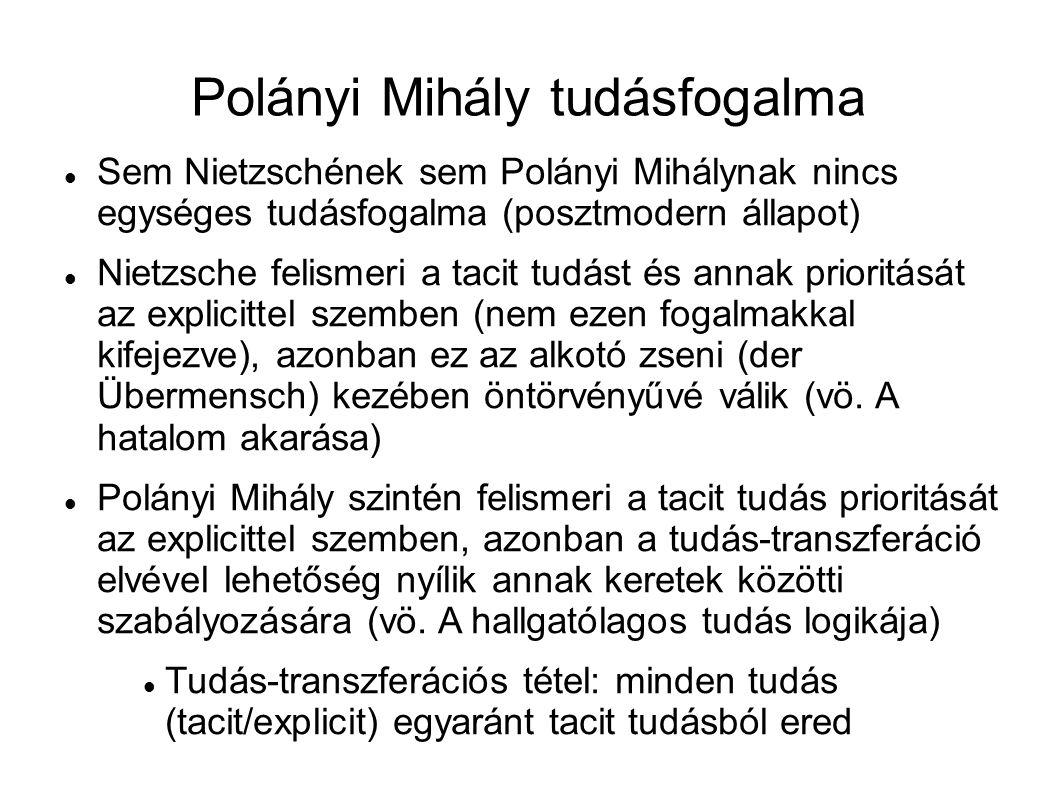 Polányi Mihály tudásfogalma Sem Nietzschének sem Polányi Mihálynak nincs egységes tudásfogalma (posztmodern állapot) Nietzsche felismeri a tacit tudás