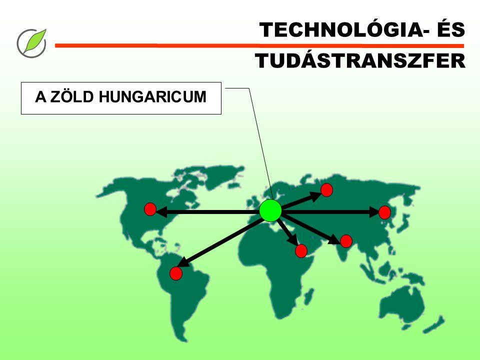 TECHNOLÓGIA- ÉS TUDÁSTRANSZFER A ZÖLD HUNGARICUM