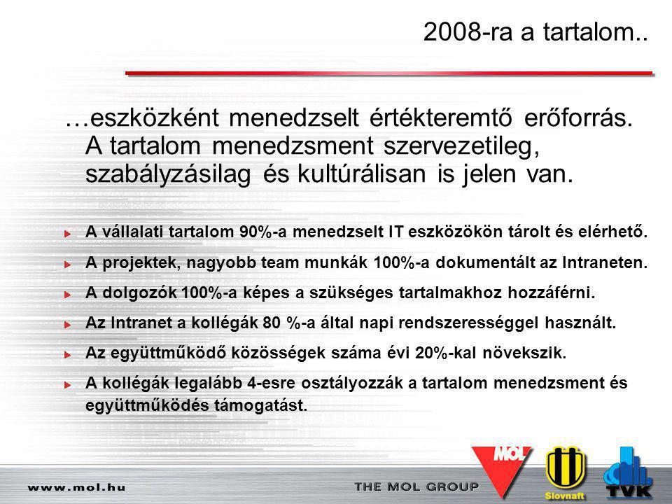 2008-ra a tartalom.. …eszközként menedzselt értékteremtő erőforrás. A tartalom menedzsment szervezetileg, szabályzásilag és kultúrálisan is jelen van.