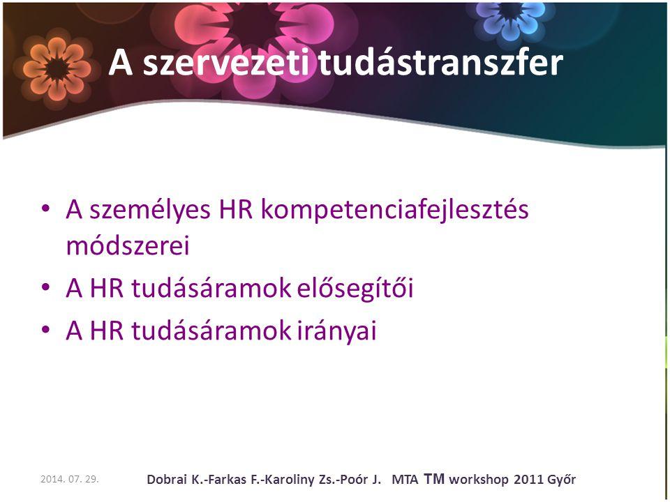 A szervezeti tudástranszfer A személyes HR kompetenciafejlesztés módszerei A HR tudásáramok elősegítői A HR tudásáramok irányai 2014.