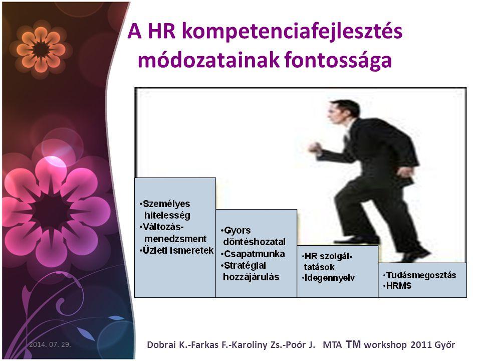 A HR kompetenciafejlesztés módozatainak fontossága 2014.