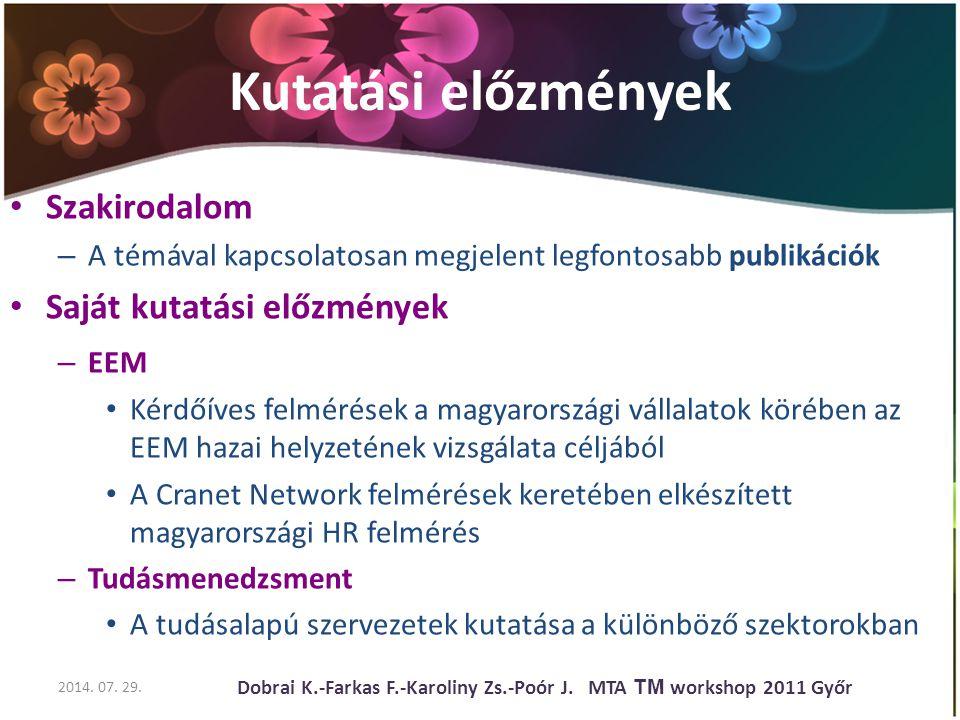 Kutatási előzmények Szakirodalom – A témával kapcsolatosan megjelent legfontosabb publikációk Saját kutatási előzmények – EEM Kérdőíves felmérések a magyarországi vállalatok körében az EEM hazai helyzetének vizsgálata céljából A Cranet Network felmérések keretében elkészített magyarországi HR felmérés – Tudásmenedzsment A tudásalapú szervezetek kutatása a különböző szektorokban 2014.
