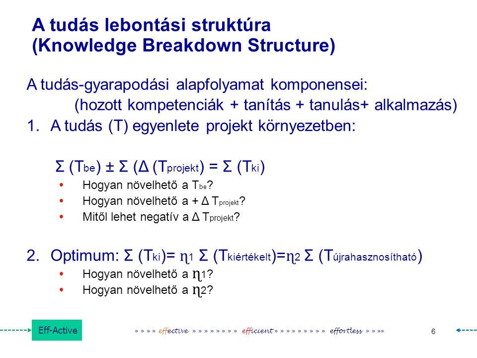 Eff-Active 6 » » » » effective » » » » » » » » efficient » » » » » » » » » effortless » » »» A tudás lebontási struktúra (Knowledge Breakdown Structur