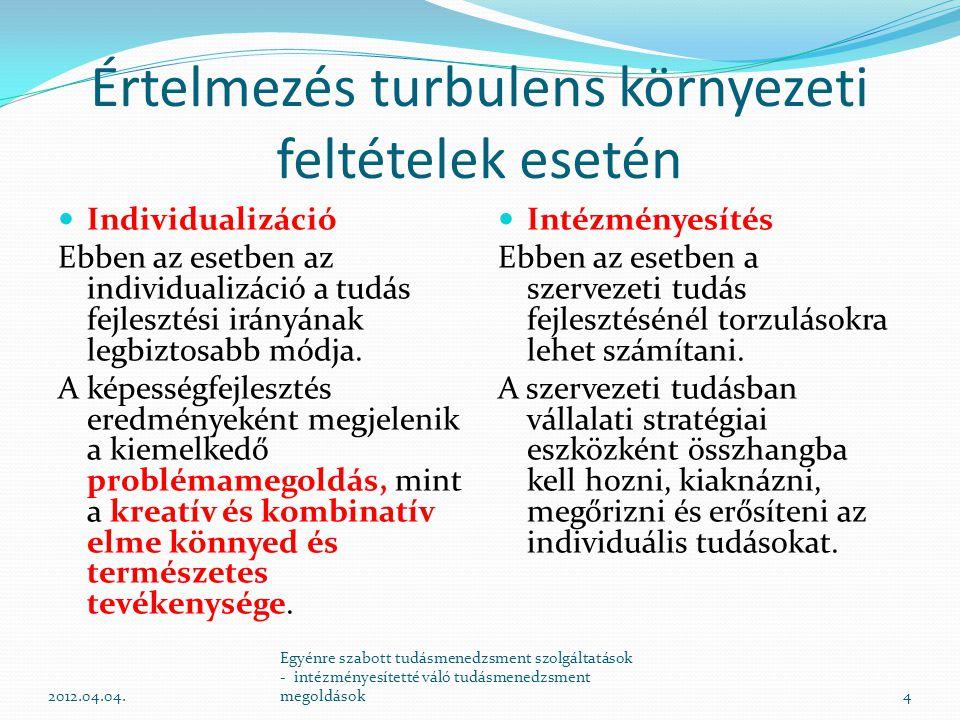 Értelmezés turbulens környezeti feltételek esetén Individualizáció Ebben az esetben az individualizáció a tudás fejlesztési irányának legbiztosabb mód