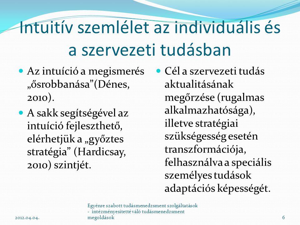 """Intuitív szemlélet az individuális és a szervezeti tudásban Az intuíció a megismerés """"ősrobbanása""""(Dénes, 2010). A sakk segítségével az intuíció fejle"""
