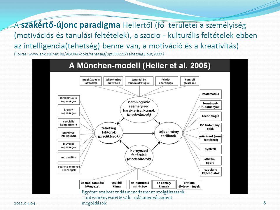 A szakértő-újonc paradigma Hellertől (fő területei a személyiség (motivációs és tanulási feltételek), a szocio - kulturális feltételek ebben az intell