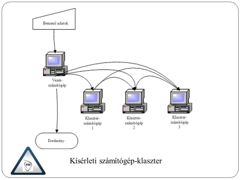 Bemenő adatok Klaszter- számítógép 1 Klaszter- számítógép 2 Klaszter- számítógép 3 Vezér- számítógép Eredmény Kísérleti számítógép-klaszter