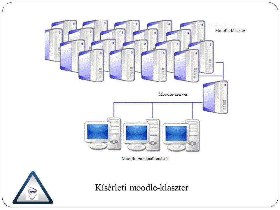 Moodle-klaszter Moodle-szerver Moodle-munkaállomások Kísérleti moodle-klaszter